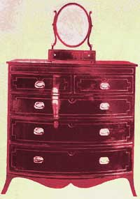 Hepplewhite Furniture: Chest